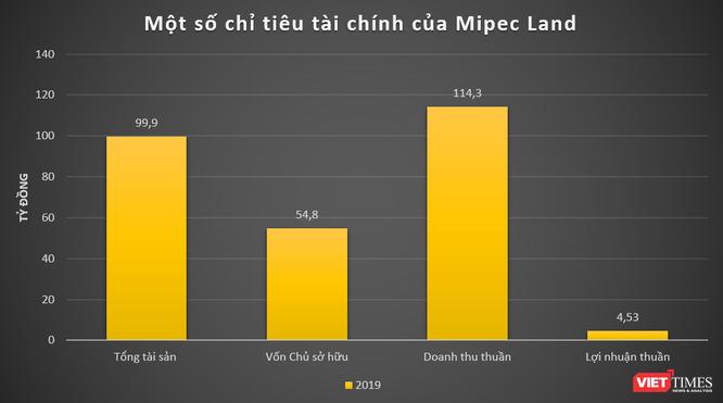 Hoạt động của Mipec và các đơn vị thành viên ảnh 4