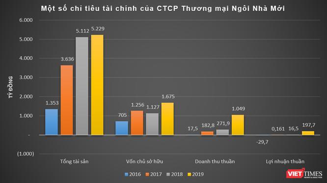 """""""Ngôi nhà mới"""" của đại gia Lê Văn Vọng lớn cỡ nào? ảnh 1"""