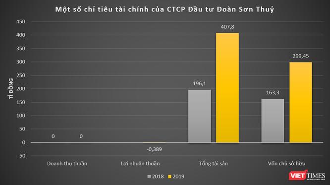 Ai đứng sau dự án 6 tỉ USD Chân Mây LNG? ảnh 2