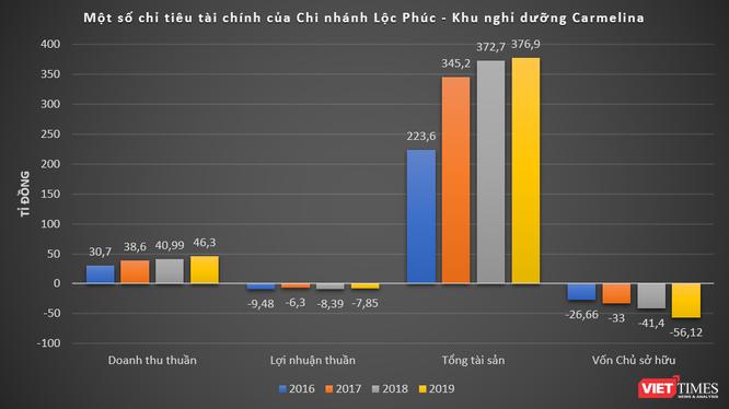 Về Cty Phước Trung: DN muốn làm dự án điện gió 4.900 tỉ đồng tại Hà Tĩnh ảnh 2