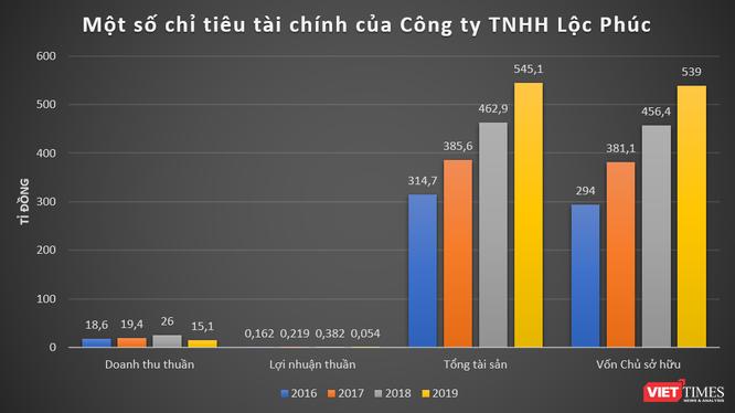 Về Cty Phước Trung: DN muốn làm dự án điện gió 4.900 tỉ đồng tại Hà Tĩnh ảnh 1