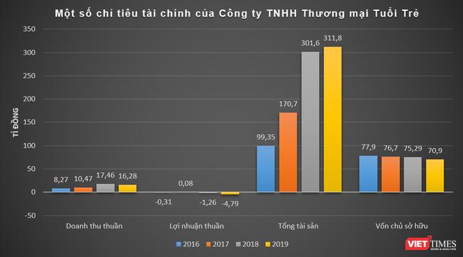 """""""Bắt mạch"""" Hoàng Sơn Group ảnh 2"""
