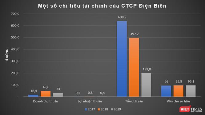"""Cách TID Group """"vào"""" dự án 175 Nguyễn Thái Học ảnh 3"""
