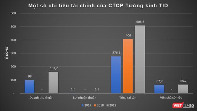 """Cách TID Group """"vào"""" dự án 175 Nguyễn Thái Học ảnh 2"""