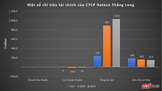 """Hateco Group của """"đại gia"""" Trần Văn Kỳ lớn cỡ nào? ảnh 1"""