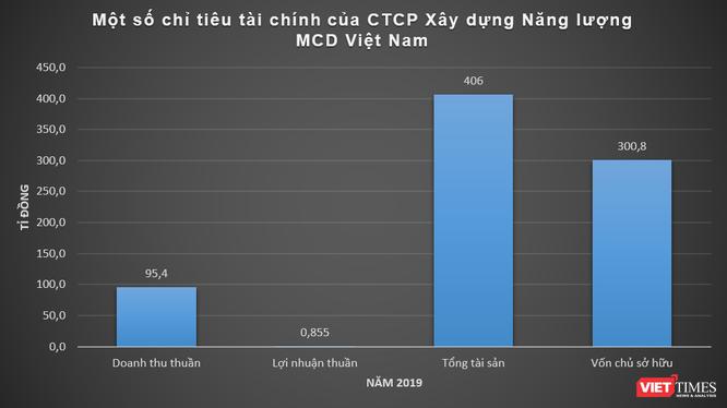 Trung Khởi: Bí ẩn doanh nghiệp làm KCN Triệu Phú 4.500 tỉ đồng tại Quảng Trị ảnh 1