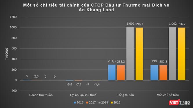 'Bóng' Bamboo Capital đằng sau khối nợ 1.500 tỉ đồng của Gia Khang ảnh 2