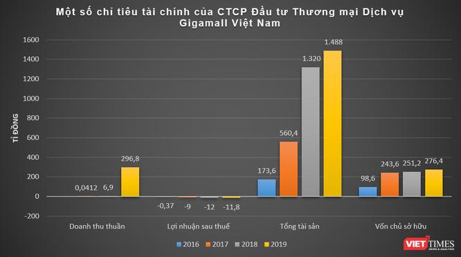 'Bóng' Bamboo Capital đằng sau khối nợ 1.500 tỉ đồng của Gia Khang ảnh 3