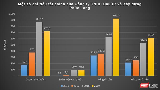 Chân dung 'nữ tướng' Thép TVP Ninh Thị Bích Thùy ảnh 2