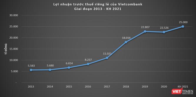 Ông Nghiêm Xuân Thành viết thư chia tay Vietcombank ảnh 1