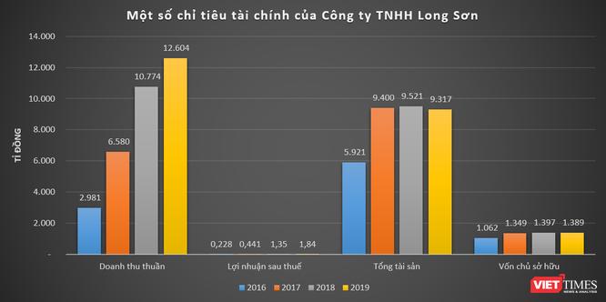 Đề xuất nhà máy gang thép và cảng biển 57.000 tỉ đồng tại Bình Định, Long Sơn mạnh đến đâu? ảnh 2