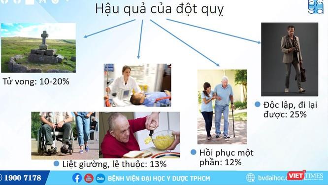 Bác sĩ chuyên khoa cảnh báo bệnh đột quỵ khiến tử vong hàng đầu tại Việt Nam ảnh 3