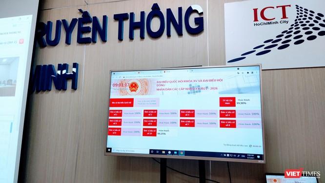 TP.HCM triển khai phần mềm hỗ trợ bầu cử ĐBQH và HĐND các cấp ảnh 1