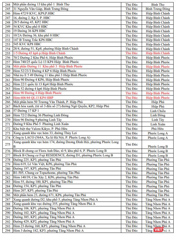 323 điểm phong tỏa, xét nghiệm toàn bộ bệnh nhân sốt, ho, đau họng ảnh 6