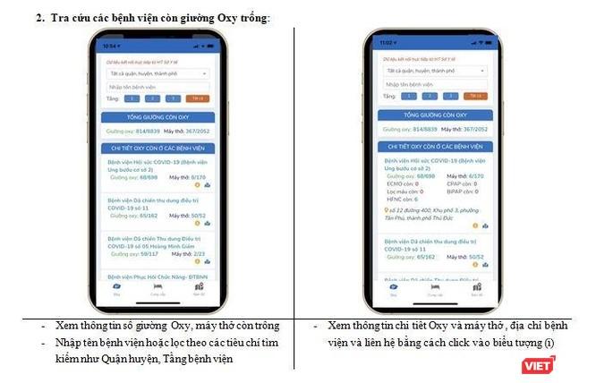 TP.HCM: Ra mắt app Oxy 247 tìm giường Oxy cho bệnh nhân COVID-19 ảnh 2