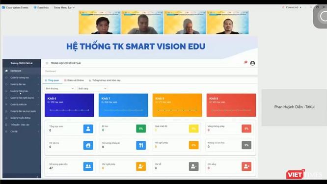 Hội thảo trực tuyến đưa giải pháp chống dịch ở nhà trường, công sở ảnh 4