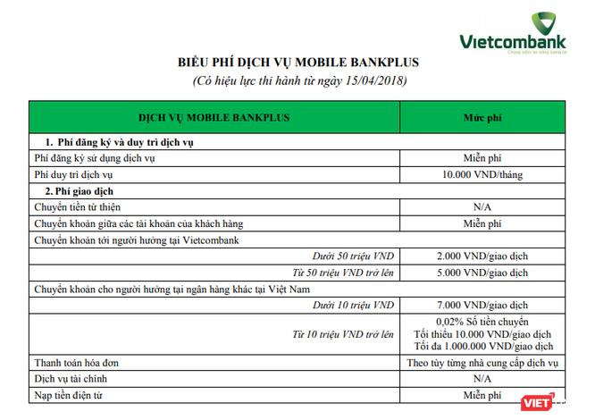 Vietcombank thu phí chuyển khoản cùng hệ thống qua Mobile BankPlus từ 15/4 ảnh 1