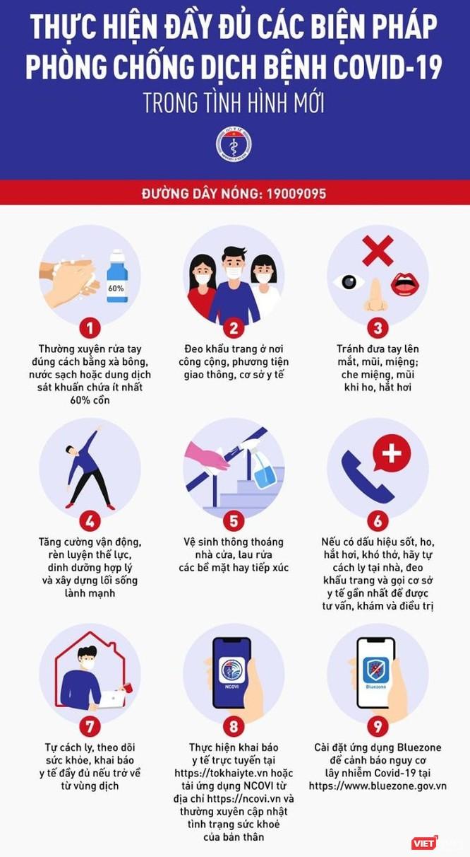 9 điều mọi người dân cần nằm lòng để bảo vệ bản thân khỏi COVID-19 ảnh 1