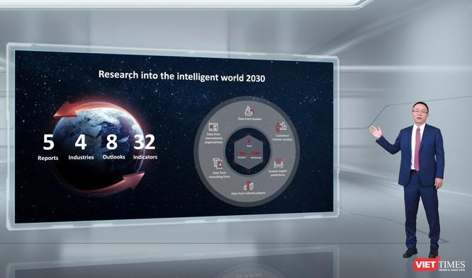Các giải pháp y tế chính xác được hỗ trợ bởi IoT và AI trở thành hiện thực vào năm 2030 ảnh 1