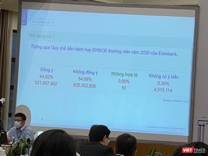ĐHĐCĐ năm 2020 của Eximbank lại thất bại trong lần thứ 3 tổ chức ảnh 13