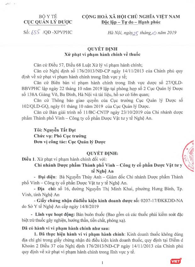 Chi nhánh Dược phẩm TP. Vinh bị xử phạt 40.000.000 đồng ảnh 1