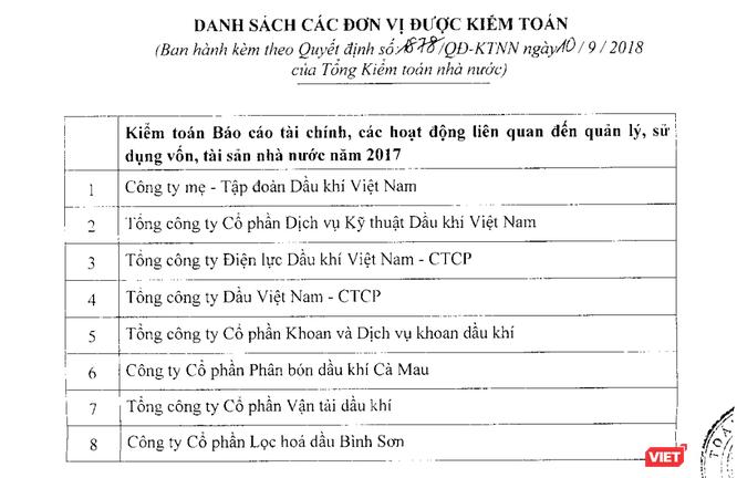 """Kiểm toán PVN và 7 công ty con: Không chỉ để xác nhận tính đúng đắn của BCTC mà còn nhằm """"phát hiện kịp thời hành vi tham nhũng"""" ảnh 1"""