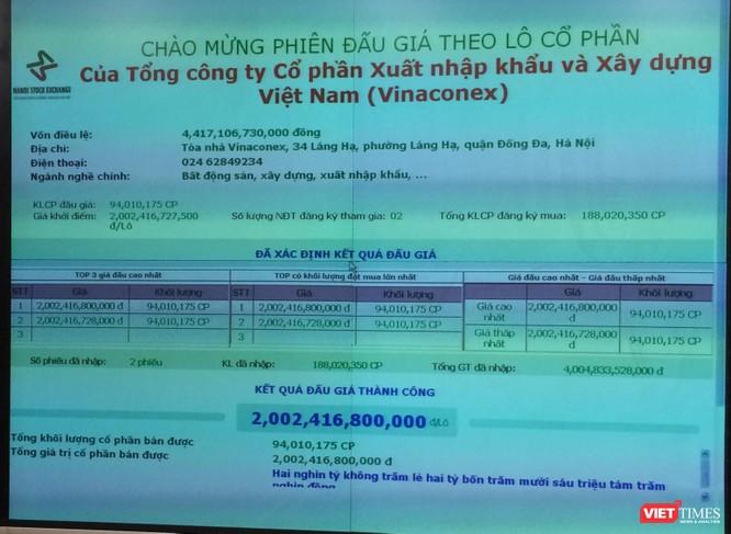 Kết quả đấu giá lô cổ phần Vinaconex do Viettel sở hữu (Ảnh: P.D)