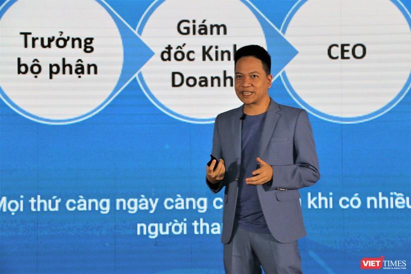 Base Work+ có gì đặc biệt mà hàng nghìn doanh nghiệp Việt đang sử dụng? ảnh 1