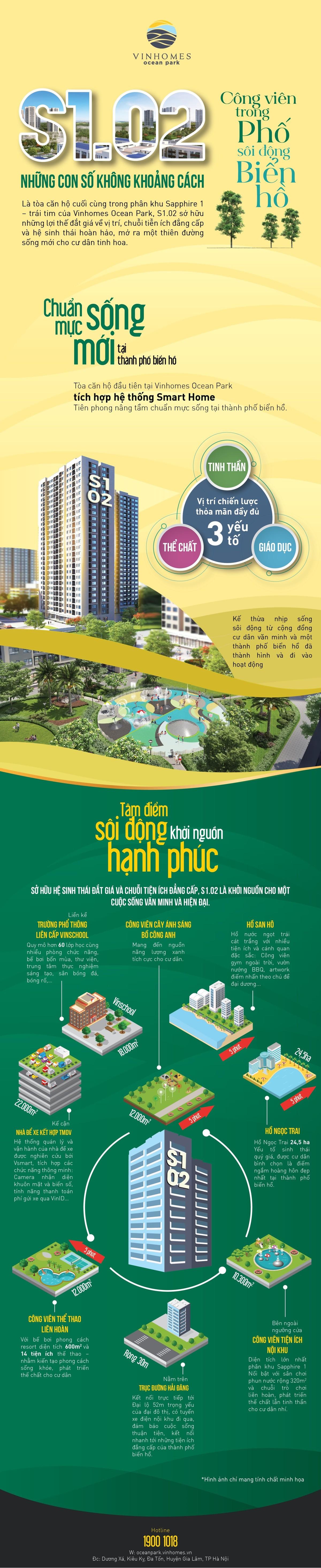 Infographic: S1.02 – công viên trong phố, sôi động biển hồ ảnh 1