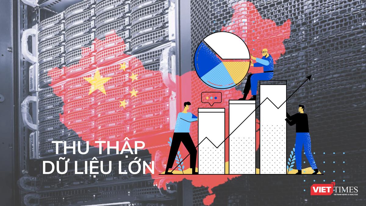 Vì Covid-19, Trung Quốc tăng tốc thu thập dữ liệu lớn khiến nhiều người lo ngại ảnh 1