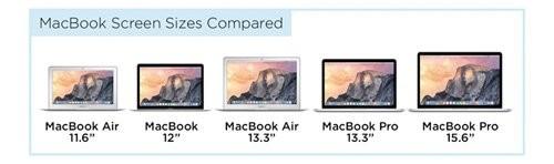 Tam tấu MacBook, MacBook Air và MacBook Pro đọ sức mạnh ảnh 3