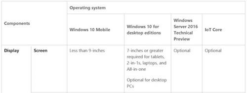 Windows 10 Mobile chính thức hỗ trợ tablet màn hình 9 inch ảnh 1