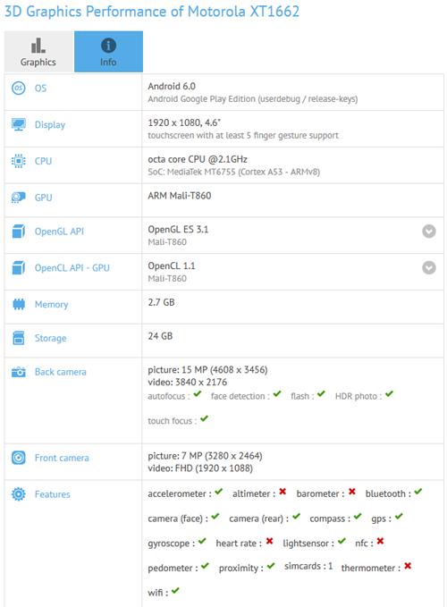 Moto X 2016 không dùng bộ xử lý Qualcomm? ảnh 1