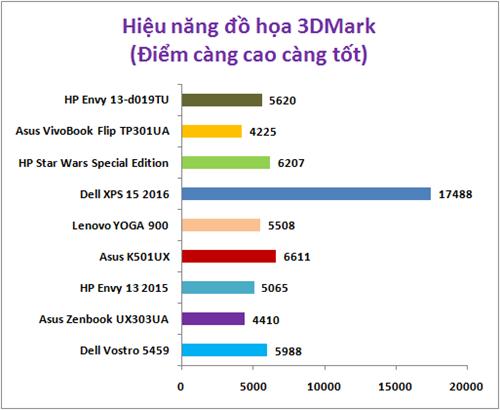 Đánh giá laptop HP Envy 13-d019TU ảnh 5