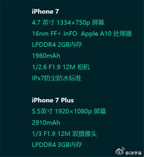 iPhone 7: Giá từ 790 USD, không có bản 64GB ảnh 3