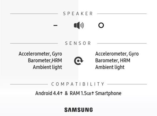 Infographic về sự khác biệt giữa Gear S2 và Gear S3 ảnh 6