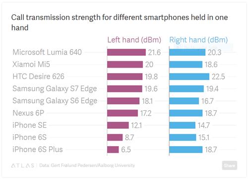 Thuận tay trái thì nên tránh dùng iPhone ảnh 1
