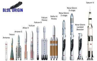 Tên lửa tái sử dụng New Glenn lộ diện ảnh 1