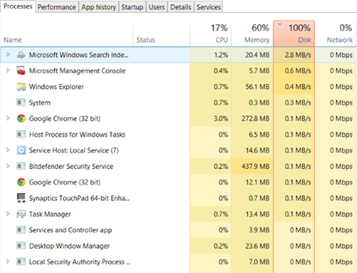 Khắc phục lỗi 100% Disk Usage trên Windows 10 ảnh 1