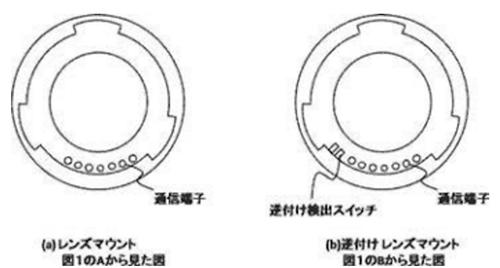 Canon khoe ý tưởng ống kính 2-trong-1 ảnh 1