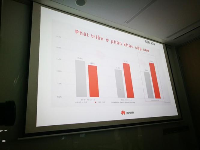 Huawei P10 sẽ ra mắt vào tháng 3/2017 tại Việt Nam ảnh 1