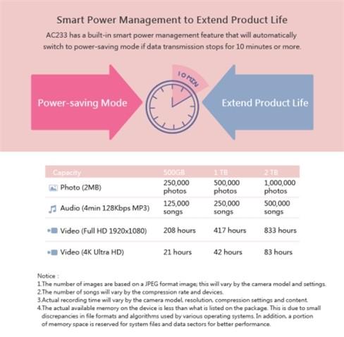 Tính năng Smart Power Management trên ổ cứng gắn ngoài Apacer Crystal AC233.