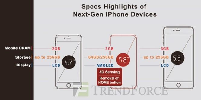 iPhone 8 bản 5,8 inch hé lộ cấu hình ảnh 1