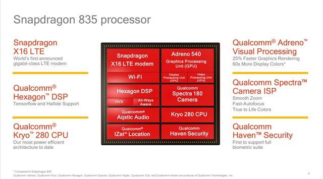 5 điều cần biết về Qualcomm Snapdragon 835 ảnh 1