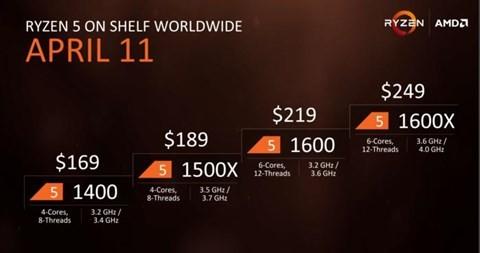 AMD hé lộ giá bán Ryzen 5, đối đầu trực tiếp với Intel Core i5 ảnh 1