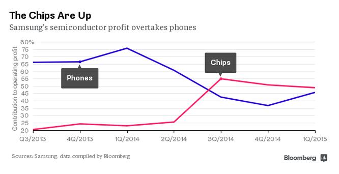 """Apple, Samsung làm hòa, giới công nghệ """"khiếp vía"""" ảnh 2"""