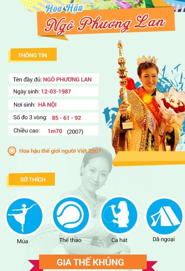 Chân dung Hoa hậu có gia thế hoành tráng nhất Việt Nam ảnh 1