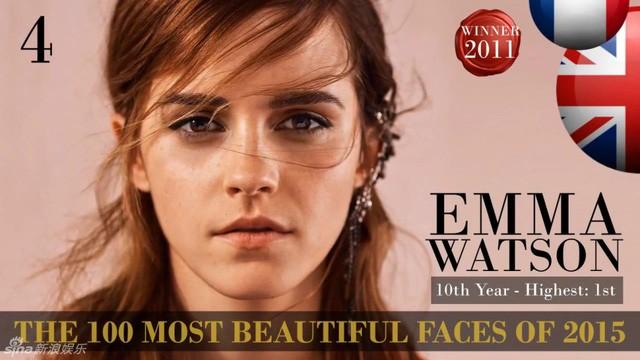 Công bố danh sách 100 gương mặt đẹp nhất thế giới 2015 ảnh 4