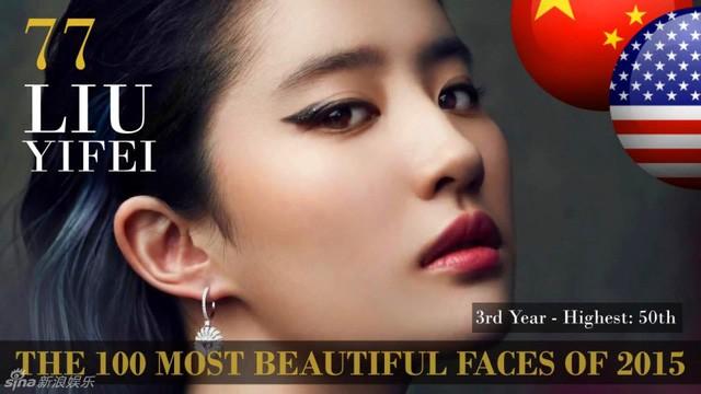 Công bố danh sách 100 gương mặt đẹp nhất thế giới 2015 ảnh 20