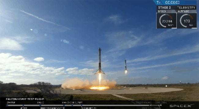 12 điều bạn có thể không biết về tên lửa Falcon Heavy của SpaceX ảnh 1